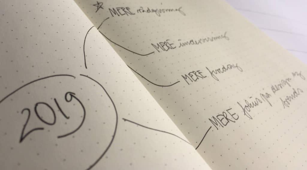 Kalender 2019 Gratis Til Download Obbekær Design Kommunikation
